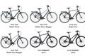 Veiligheidswaarschuwing Trek Dublin en Diamant 247 fietsen