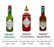 Tabasco-Sriracha-saus