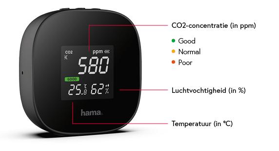 Hama CO₂-meter